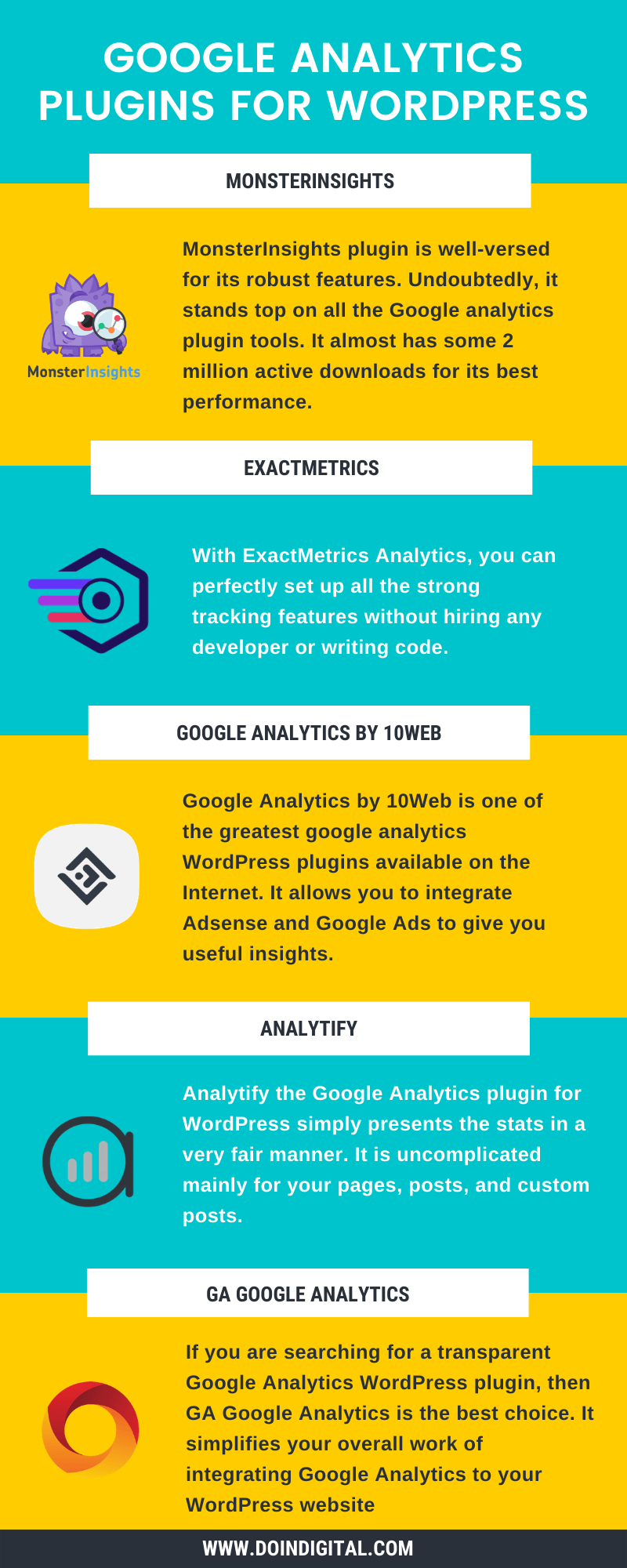 top-google-analytics-wordpress-plugins-infographic