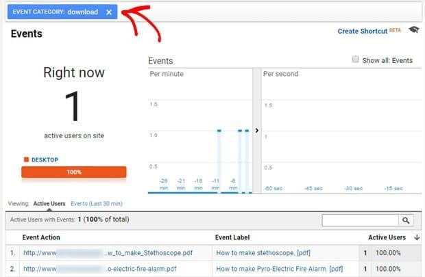 google analytics dashboard monsterinsights
