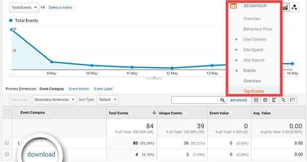 tracking report in google analytics monsterinsights