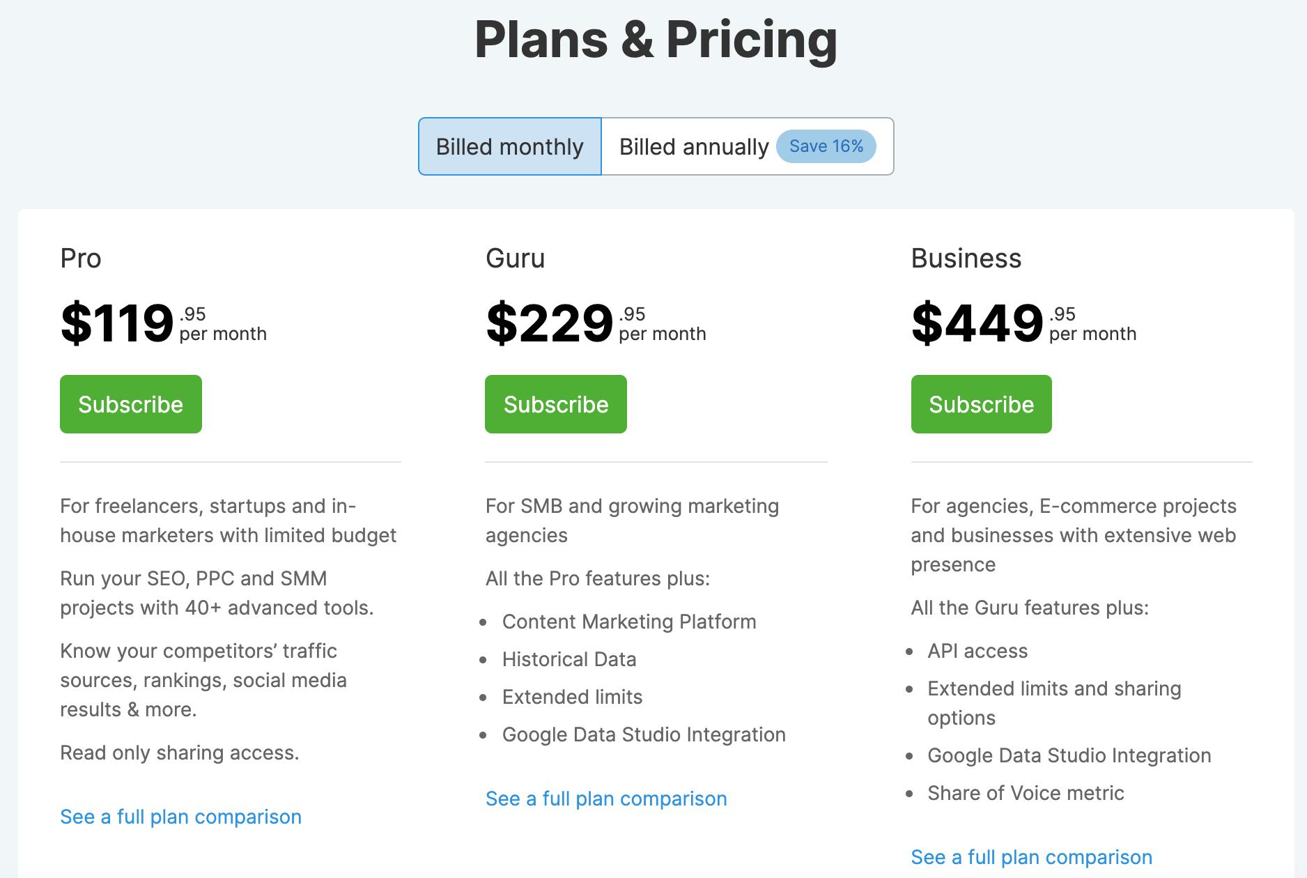 Semrush pricing plans