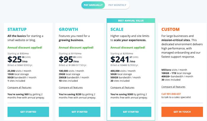 wpengine pricing